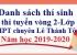 Danh sách thí sinh dự thi tuyển vòng 2 - Lớp 10 THPT chuyên Lê Thánh Tông Năm học 2019-2020
